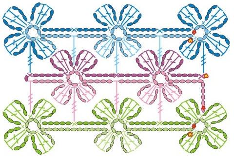 crochet | Blog de La Casa del Punto